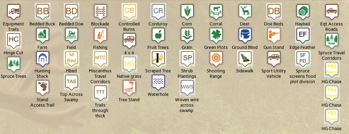 habitat plans